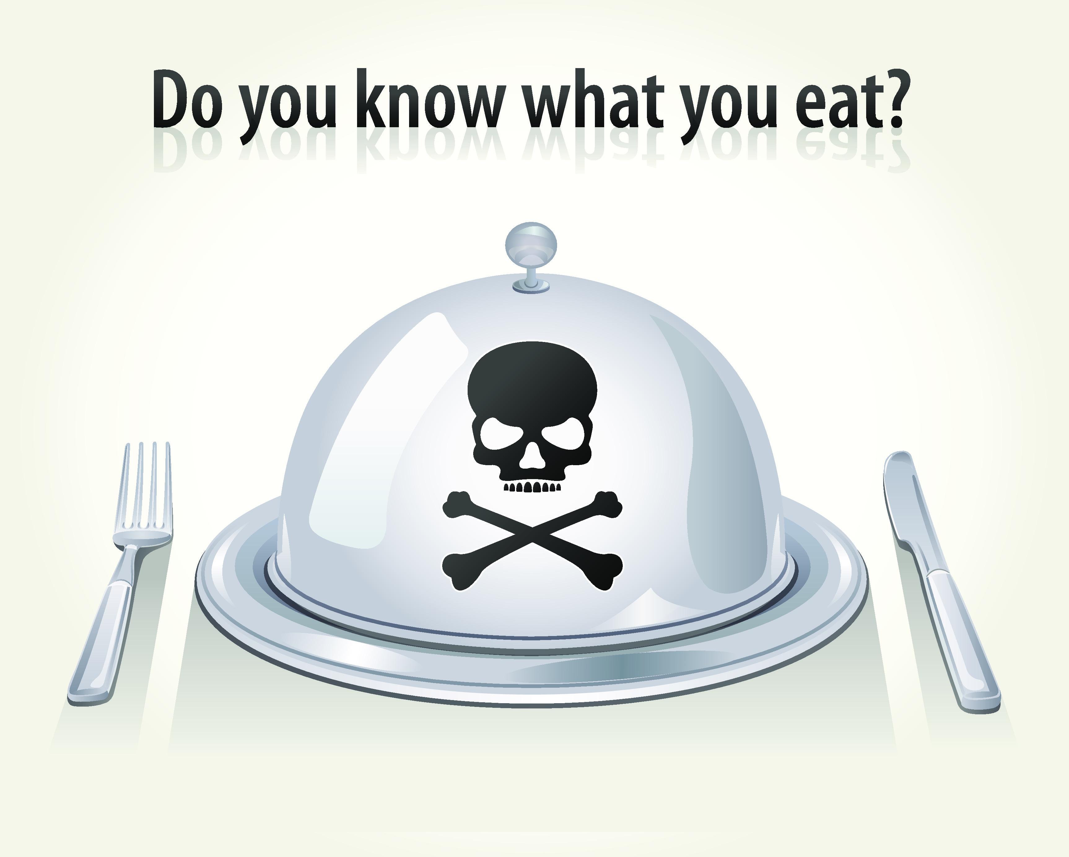 Harmful Food Additives